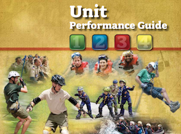 Unit Performance Guide